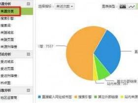 网站流量分析:网站流量分析的提高流量